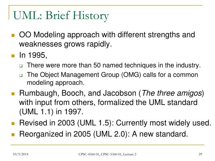 UML: Brief History