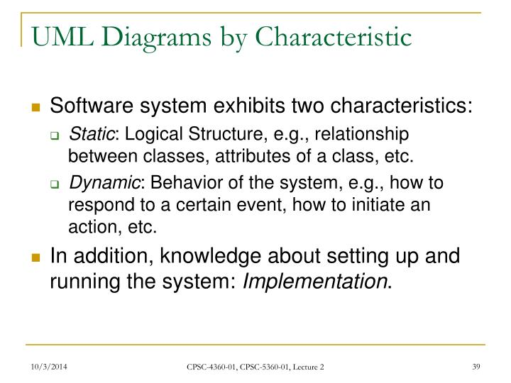 UML Diagrams by Characteristic