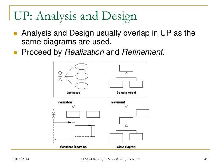 UP: Analysis and Design