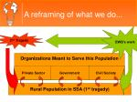 a reframing of what we do
