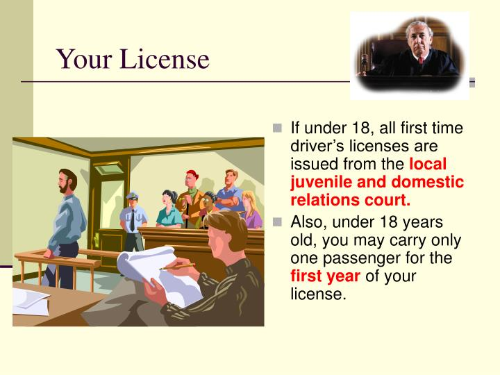 Your License
