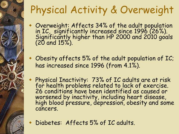 Physical Activity & Overweight
