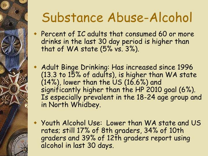 Substance Abuse-Alcohol