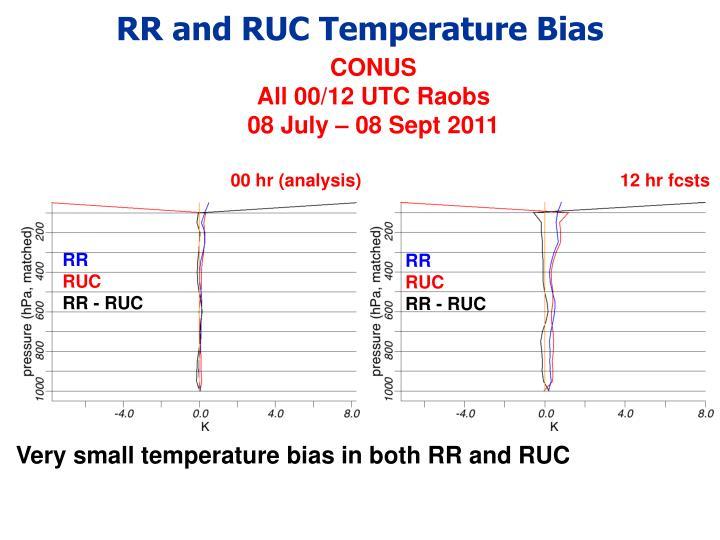 RR and RUC Temperature Bias