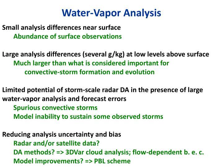 Water-Vapor Analysis