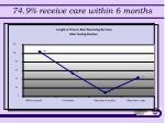 74 9 receive care within 6 months