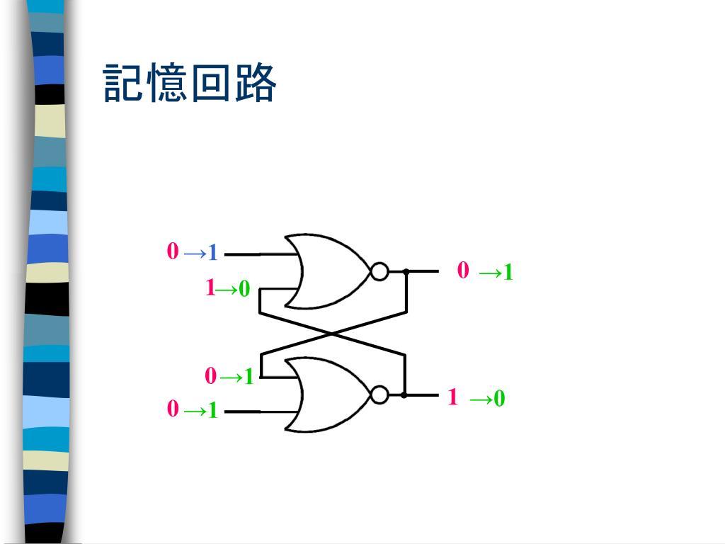 第5章 順序論理回路 - PowerPoint PPT Presentation