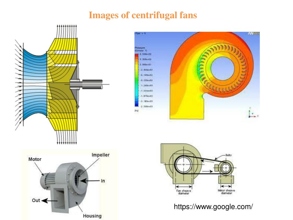 PPT - Chapter 12: Fans and Building Air Distribution PowerPoint