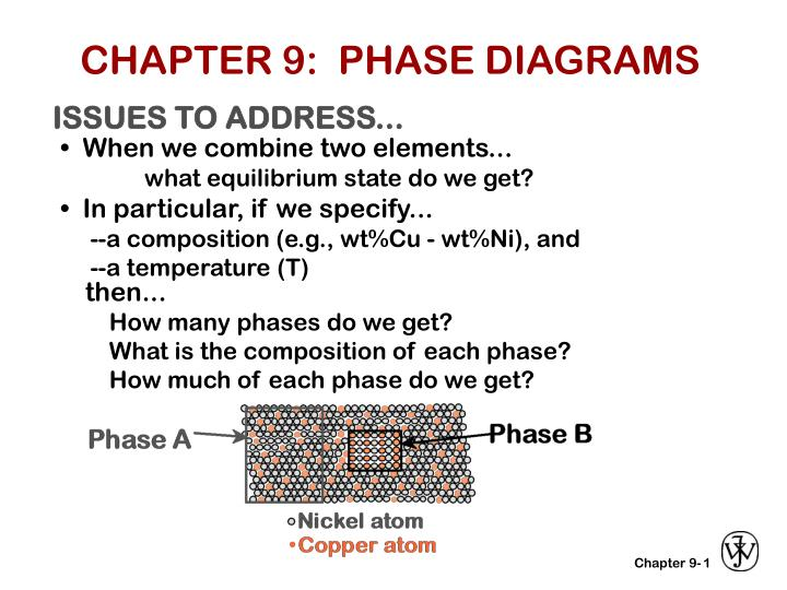 PPT - CHAPTER 9: PHASE DIAGRAMS PowerPoint Presentation - ID