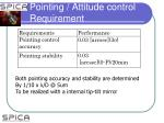 pointing attitude control requirement