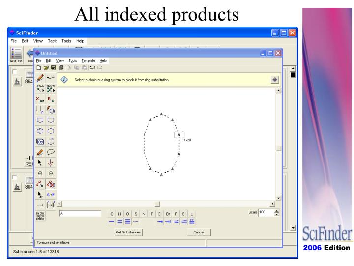 All indexed products