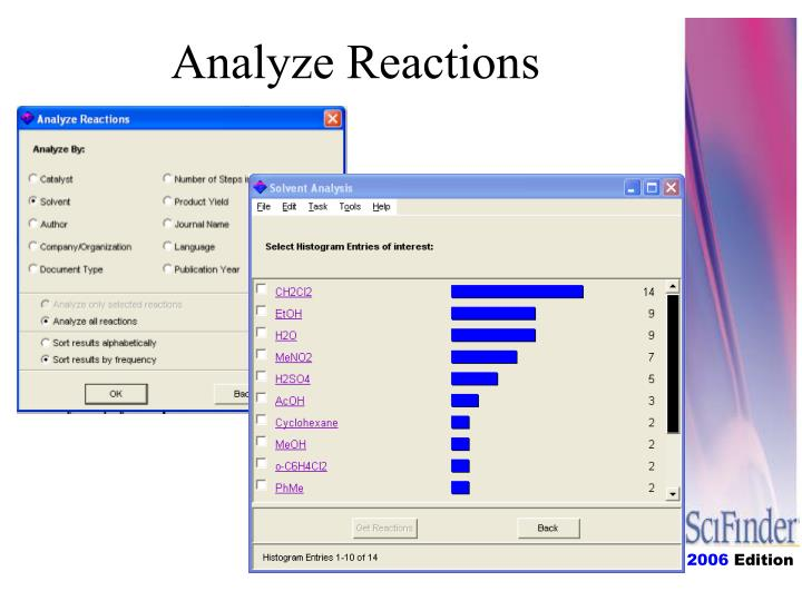 Analyze Reactions