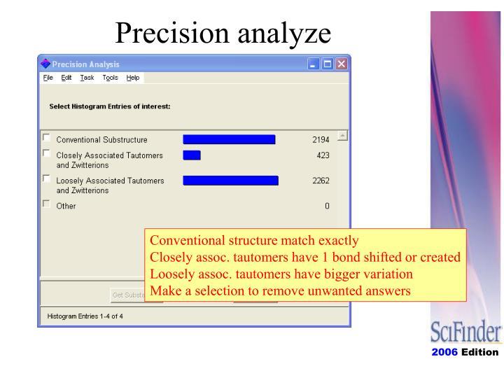 Precision analyze
