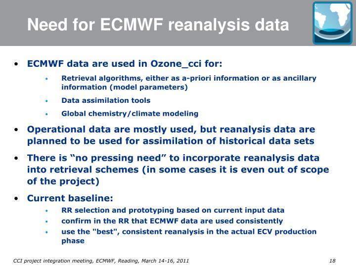 Need for ECMWF reanalysis data