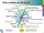 polar orbiters at the arctic