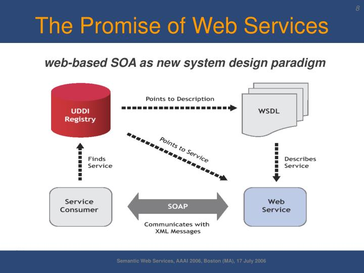 The Promise of Web Services