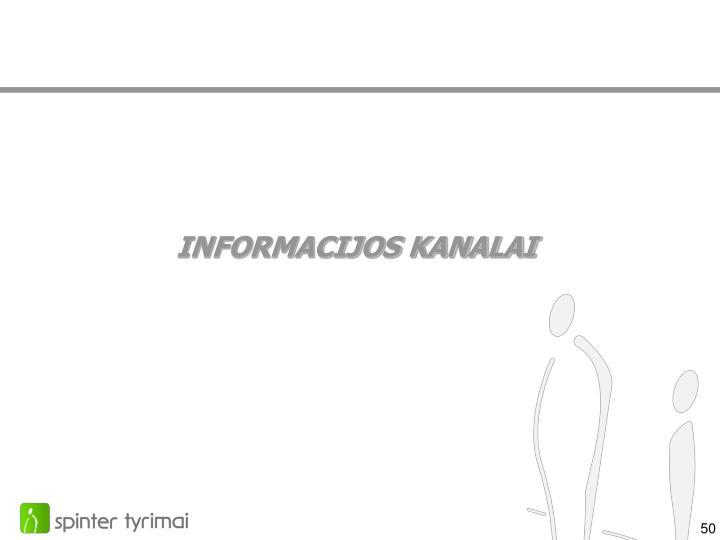 INFORMACIJOS KANALAI
