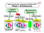 stanford experiment supported by darpa nist phase 1 architectures