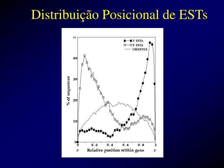 Distribuição Posicional de ESTs