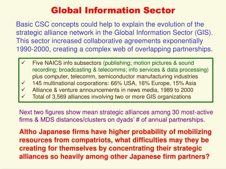 Global Information Sector