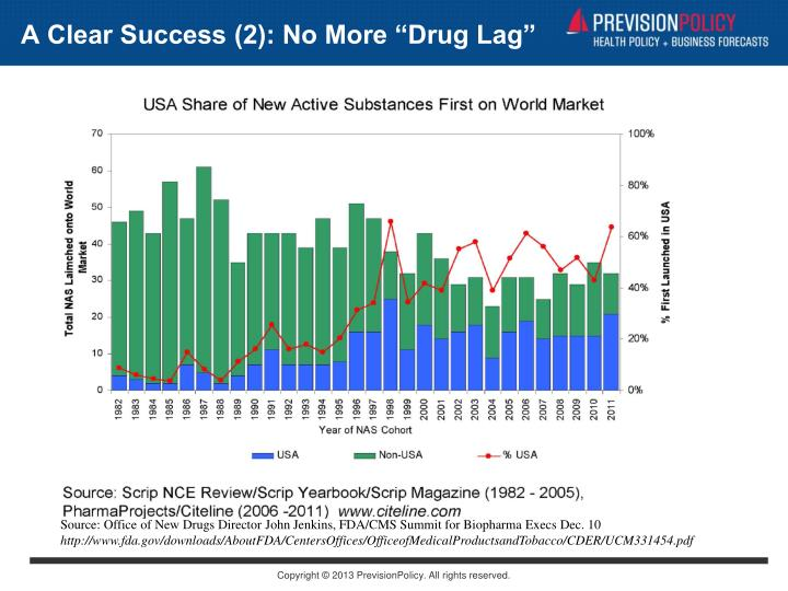 "A Clear Success (2): No More ""Drug Lag"""