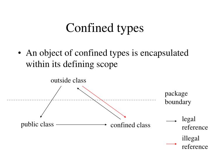 Confined types