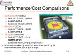performance cost comparisons
