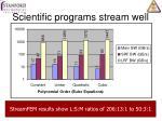 scientific programs stream well