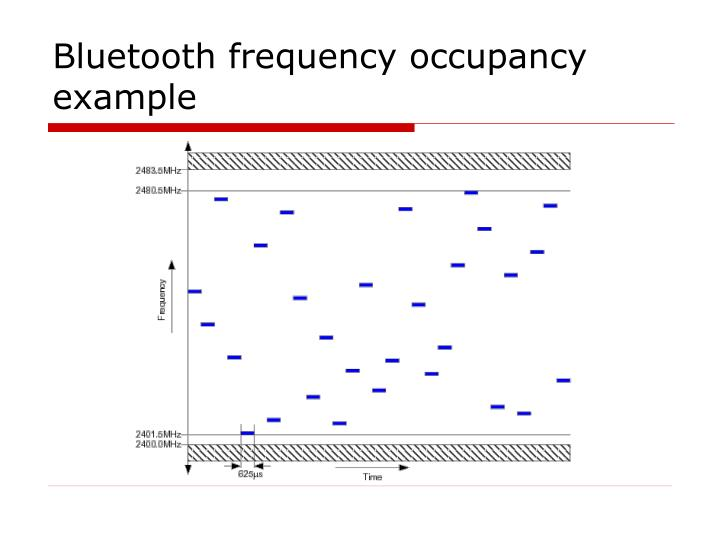 Bluetooth frequency occupancy example