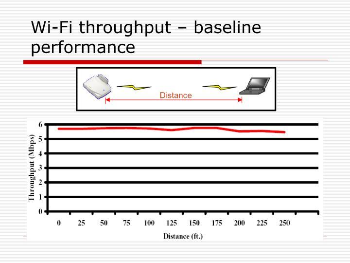 Wi-Fi throughput – baseline performance