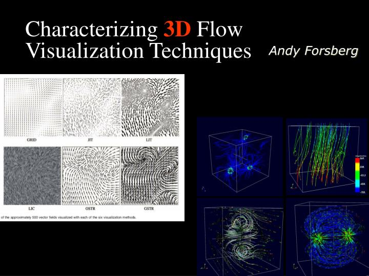 Characterizing 3d flow visualization techniques