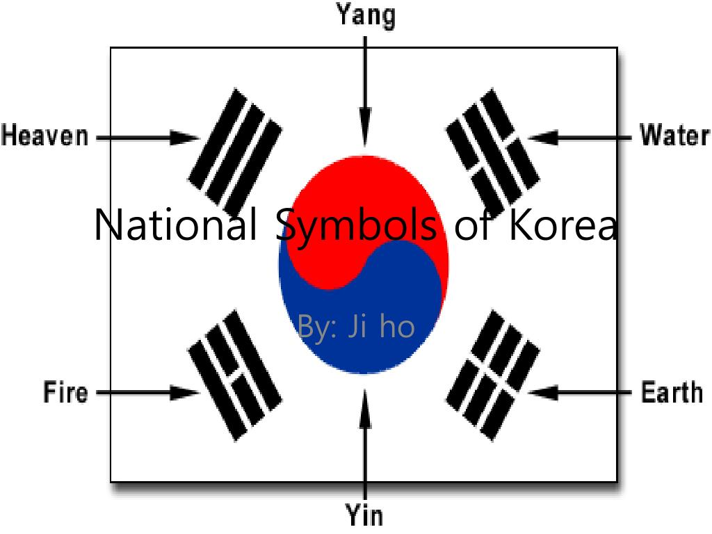 Ppt National Symbols Of Korea Powerpoint Presentation Id5127373