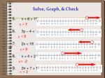 solve graph check