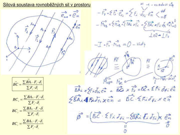 Silová soustava rovnoběžných sil v prostoru