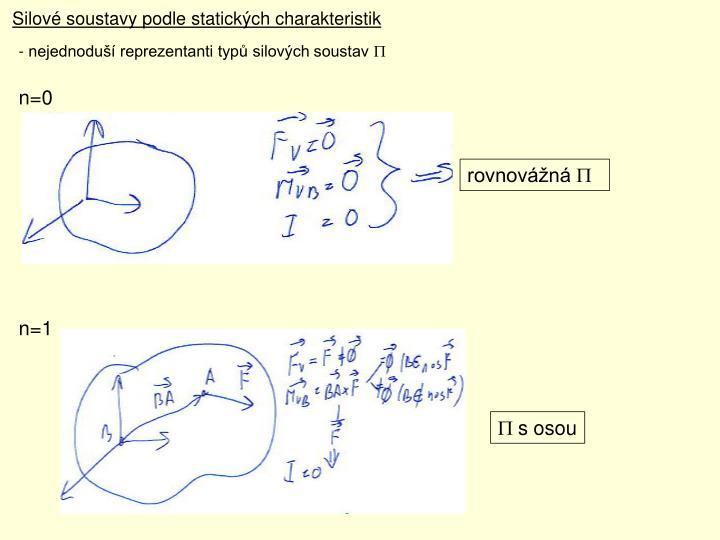 Silové soustavy podle statických charakteristik