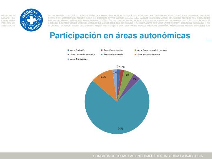 Participación en áreas autonómicas