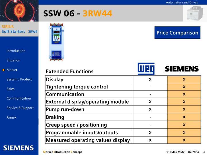 SSW 06 -