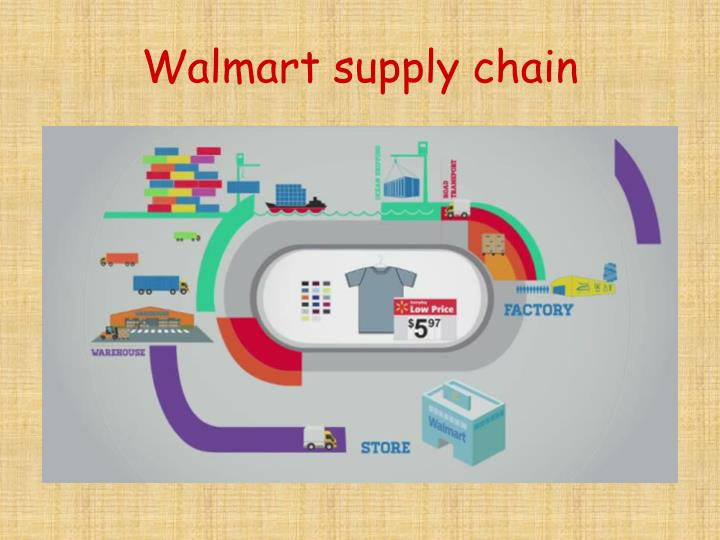 wal mart supply chain essay Wal-mart is going to use supply chain to cut cost in 2010the world biggest retailer estimates that saving of between 5-15% or $4bn-$12bn will be possible by globalising its purchasing now wal-mart is buying goods direct from manufactures which is currently 20% and it long term plan is to buy 80% of.