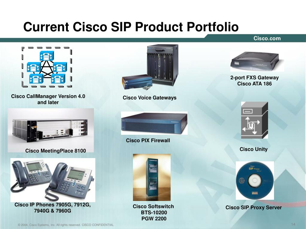 PPT - Cisco AVVID IP Communications Update Gerard McNulty
