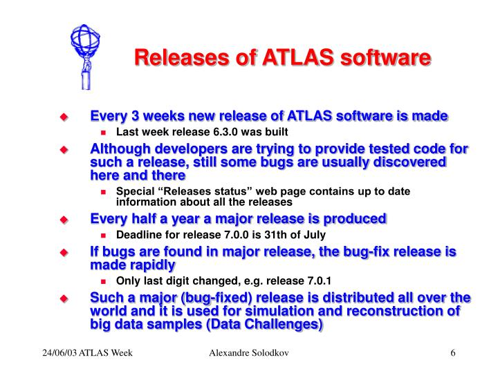 Releases of ATLAS software