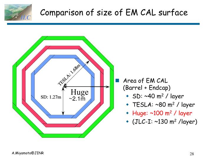 Comparison of size of EM CAL surface
