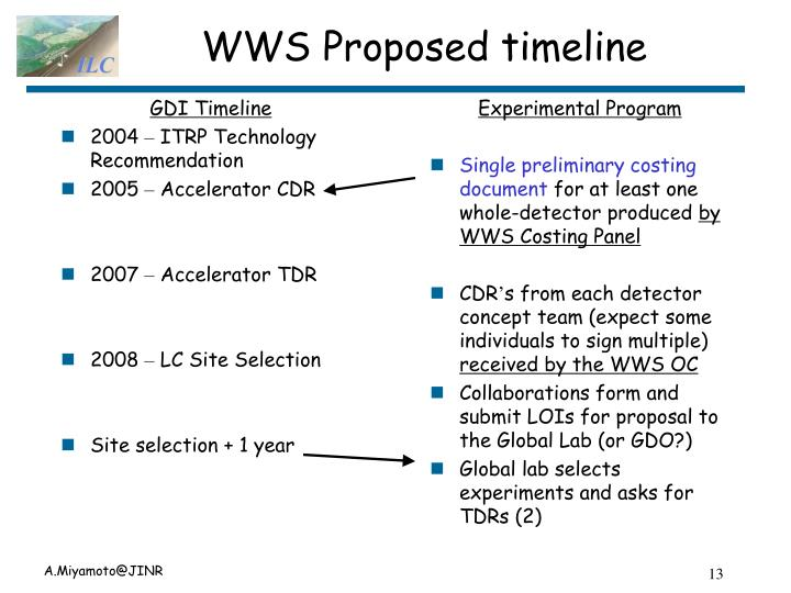 WWS Proposed timeline