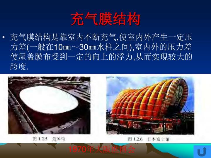 充气膜结构