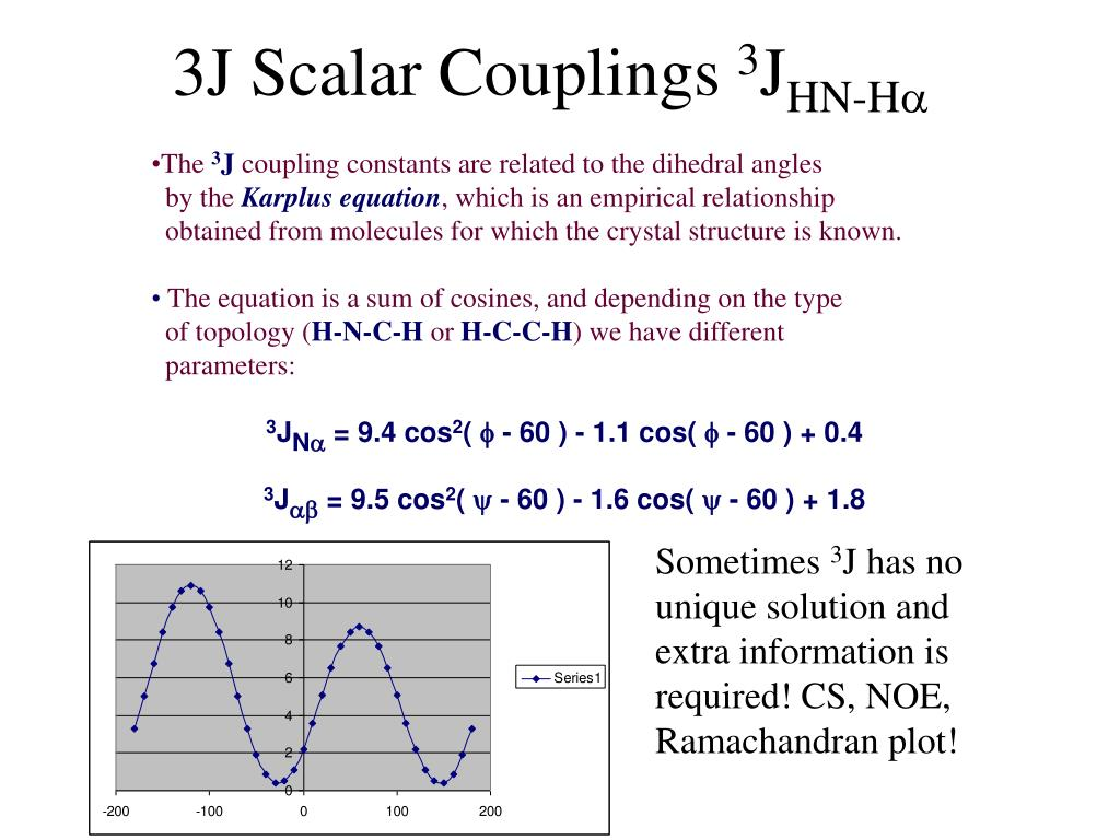 PPT - 3J Scalar Couplings 3 J HN-H a PowerPoint Presentation