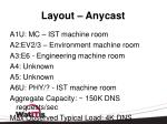layout anycast