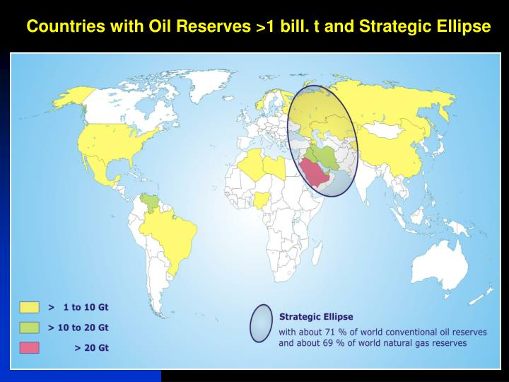 Countries with Oil Reserves >1 bill. t and Strategic Ellipse