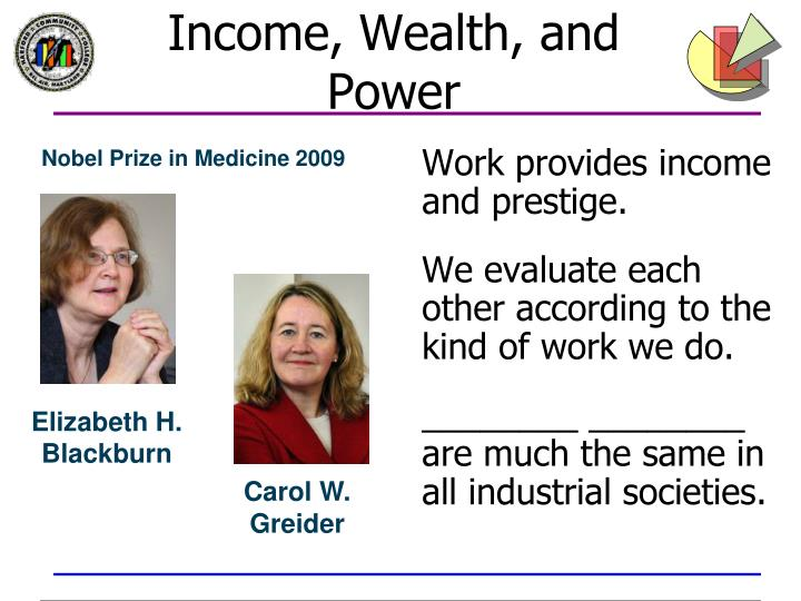 power prestige and weath study guild The three-component theory of stratification a multidimensional approach to social stratification that reflects the interplay among wealth, prestige and power.
