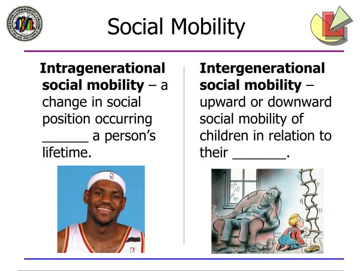 explain the relationship between social mobility and social change Social mobility describes the movement or opportunities for movement between different social groups, and the advantages and disadvantages that go with this in terms of income, security of.