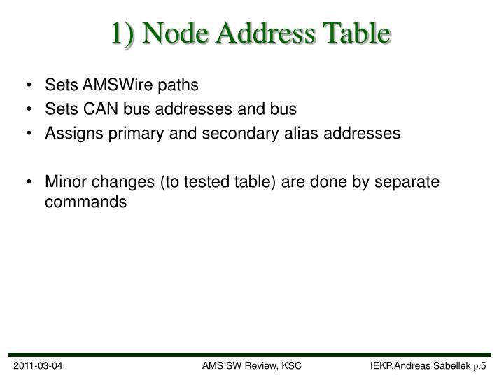 1) Node Address Table