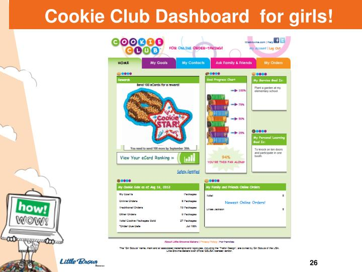 Cookie Club Dashboard  for girls!